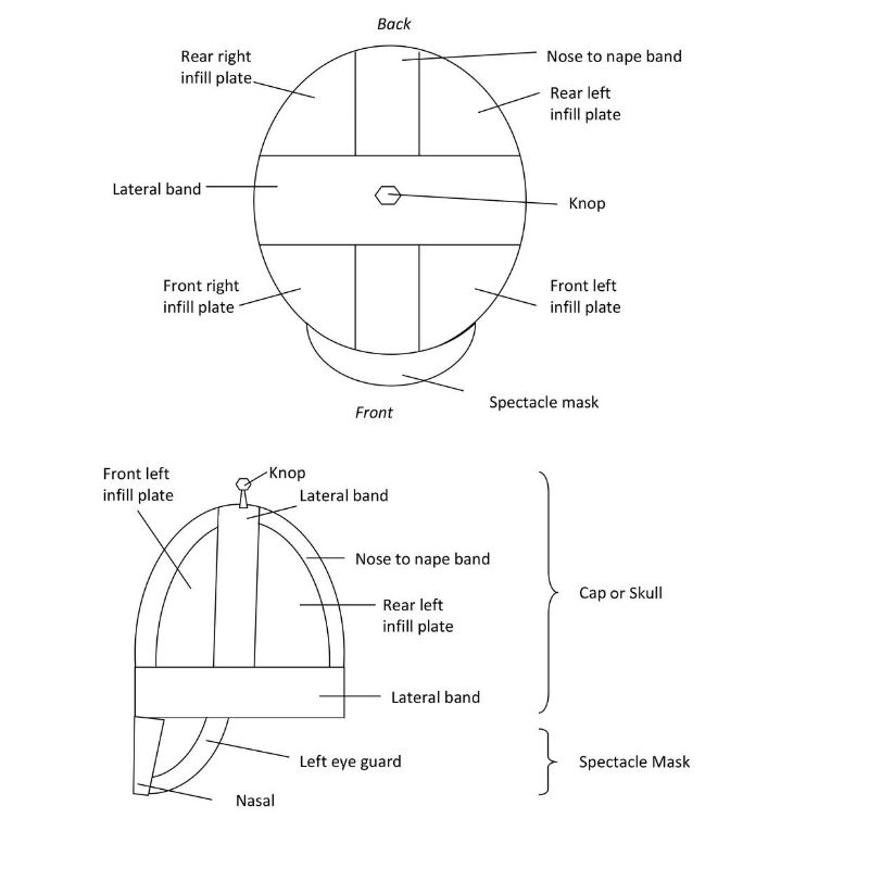 Schematic Plan And Side View Of The Yarm Helmet 2